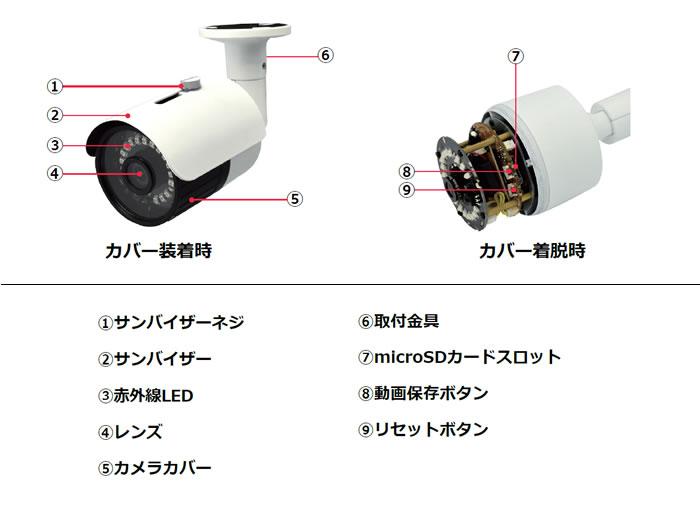 SDカード録画 防犯カメラ ADS-AHD720P36TF